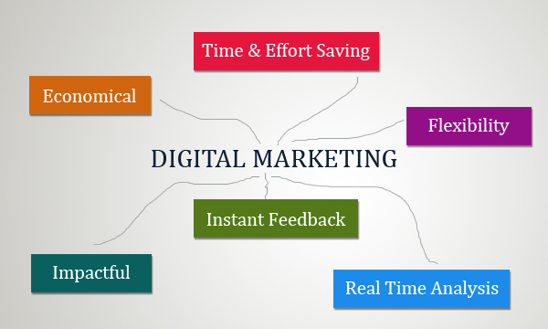 advantages and disadvantages of digital media Social media marketing page 1 of 10 social media marketing: advantages and disadvantages rubathee nadaraja1 center of southern new hampshire university (snhu.